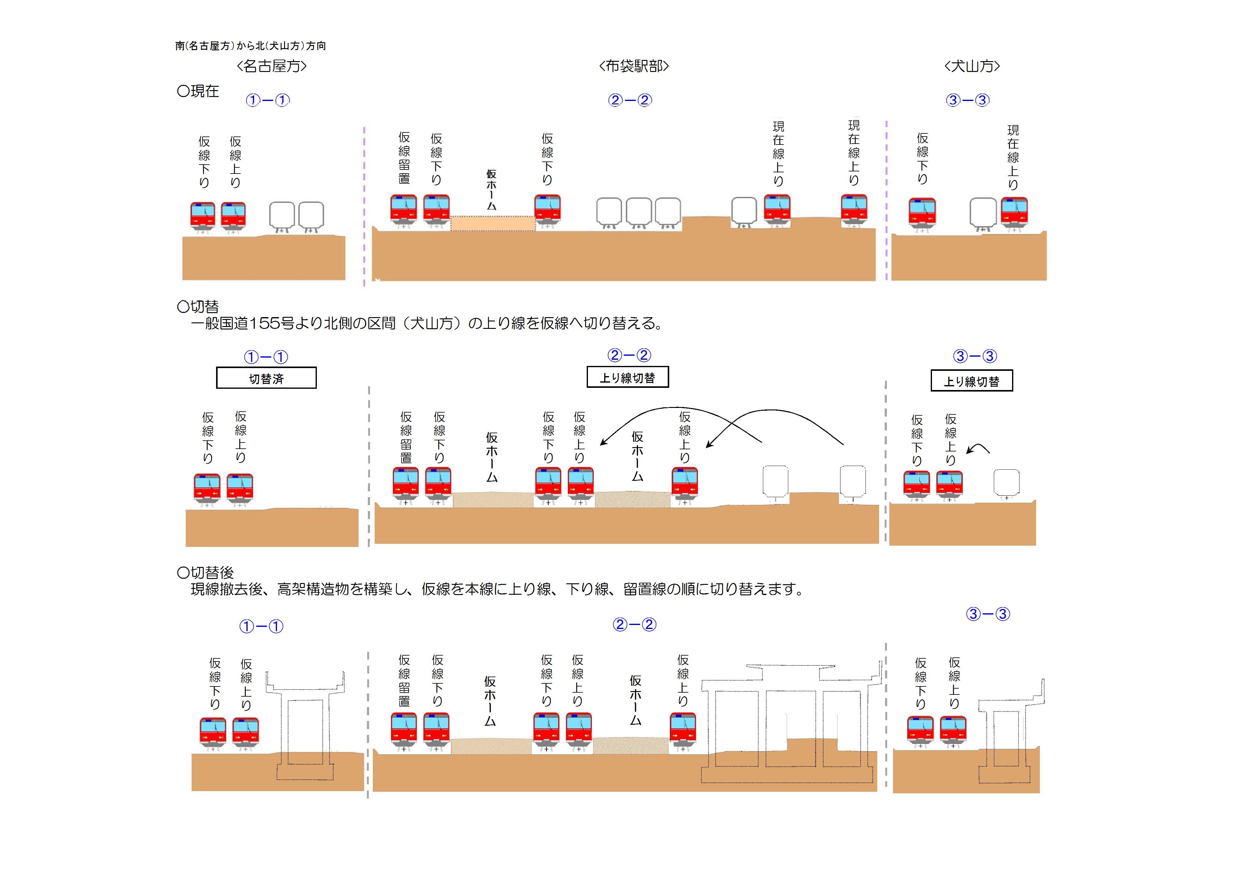 名古屋鉄道犬山線布袋駅付近鉄道高架事業に伴う仮線切替について