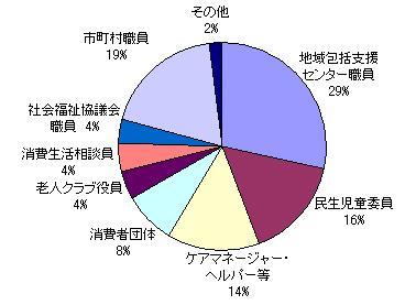 悪質商法撃退講座を開催しました - 愛知県