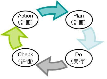 職場改善推進マニュアル「『ものづくり』は『ひとづくり』~ゆめを持ち挑戦する強いリーダーの育成~」